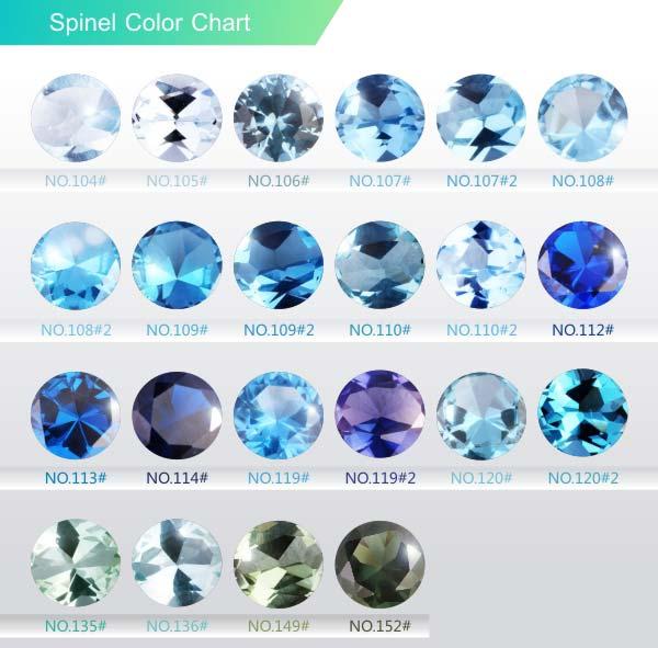 Pictures Of Aquamarine Gemstone Color Chart Kidskunstfo