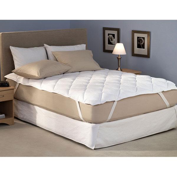 Bed Bug Proof Mattress Cover Manufacturer & Manufacturer