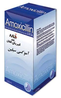 Amoxil Suspension