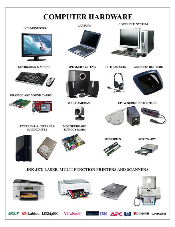 Computer Hardware  Hardware