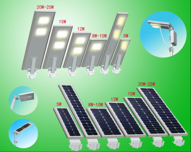 solar street light manufacturer manufacturer from india id
