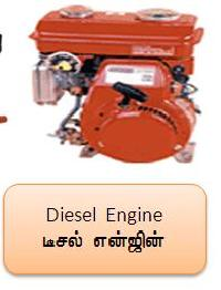 Vertical Diesel Engine