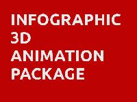INFOGRAPHIC 3D Animation Package