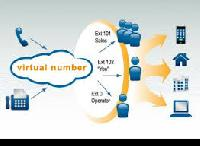 Virtual Offices Services