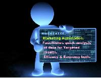 Marketing Automation Services.