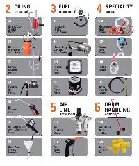 Lube Handling Equipment