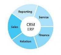 CRM Development Service