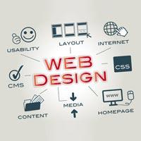 Web Designing Software Development