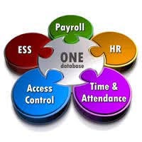 Business Compliance Services