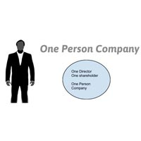 One Person Company Services