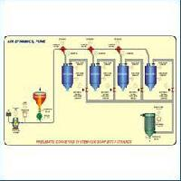 Soap Noodles/Bits/Strands Pneumatic Conveying System - Air Dynamics