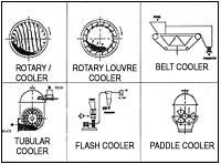 Product Cooling Systems