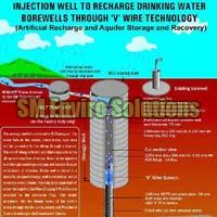 Borewell Water Harvesting System