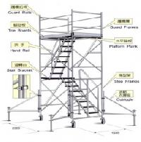 Building Structure Scaffolding (mobility)