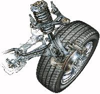 Automobile Suspension Test Systems