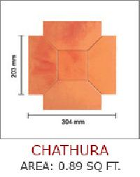 Floor Tiles In Tamil Nadu Manufacturers And Suppliers India