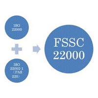 Iso 22000 Certification Consultancy