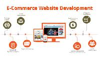 ecommerce website service