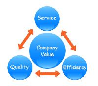Metal Sourcing Services