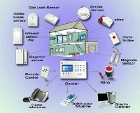 Home Security Systems Or Theft Alarm System