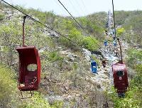 Steel Wire Rope (Sky Tram)