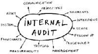 Internal Audit & Assessments