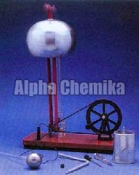 Electrostatics - Alpha Chemika Pvt. Ltd.