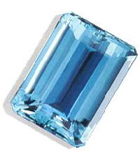 Aquamarine Stone - Fancy Kutir Udyog