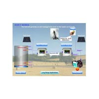 Water Tank Level Monitoring And Pump Control System
