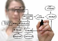 Electronic Product Design Developmen Service