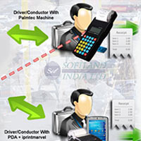 Electronic Bus Ticketing Machine