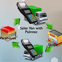 Sales Force Automation System Software