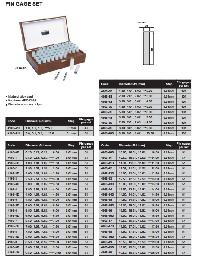 Insize Pin Gage Set