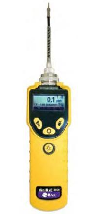 VOC Gas Detector