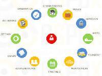 Education Management Software