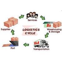 Logistics Management Training & Consultancy