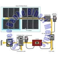 Grid Tied Solar Power System