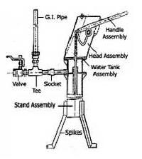 Cylinder Force
