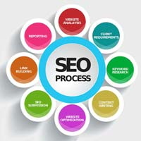 Website Search Engine Optimization Services
