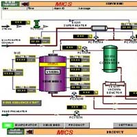 Distillery Automation System