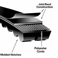 Automotive Joint Belts