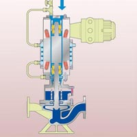 Vertical Sealless Glandless Pump Manufacturers Suppliers Exporters In India