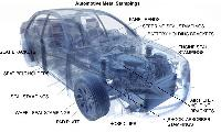 Automotive Metal Stampings