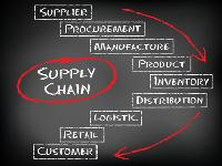 Supply Chain Management Services