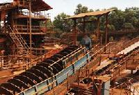 Iron Ore Beneficiation Plants
