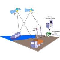 Fleet Management System Installation
