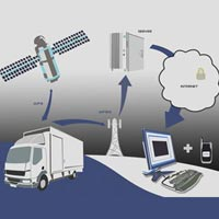 Vehicle Tracking System Installation