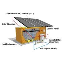 Solar Air Dryers