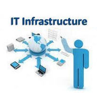 Infrastructure Consulting Services