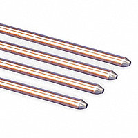 Copper Grounding Rods